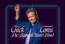 Chick Corea - The Spanish Heart Band: Antidote